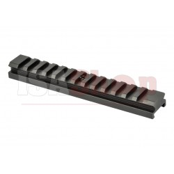 L85 Top Rail Mil Std 1913